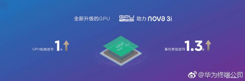 Huawei finally unveils Kirin 710, the chipset of Nova 3i!