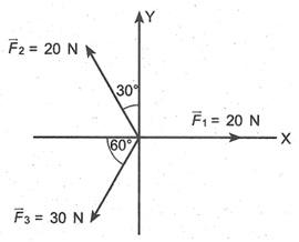 02 Latihan Soal Dan Pembahasan Un Fisika Sma Materi Vektor Belajar Fisika