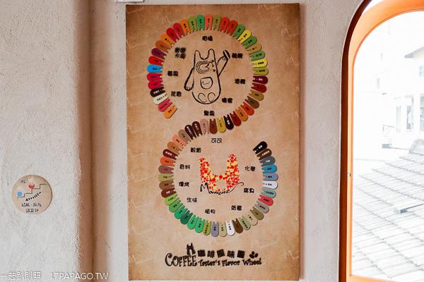 台中南屯|貓門Moment|古厝老宅結合地中海風|寵物友善餐廳|彩虹眷村對面