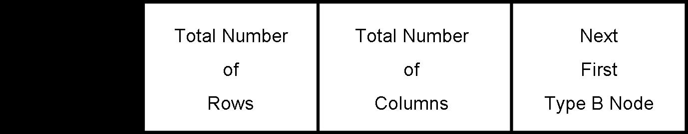 Data Structures using C/C++: Sparse Matrix