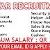 Latest Vacancies in Qatar Petroleum | Staff Hiring