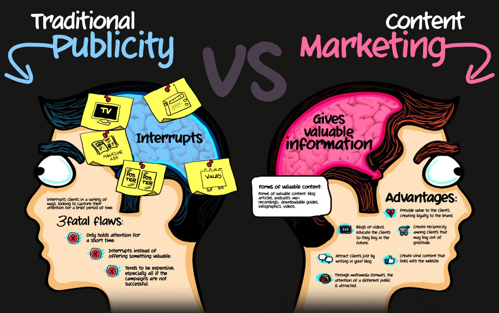 blog di web marketing (SEO e SEM) le strategie digitali proposte da Piergiorgio Zotti