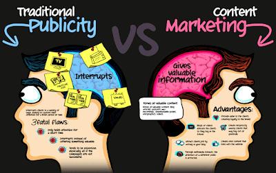 blog di web marketing, le strategie digitali proposte da Piergiorgio Zotti