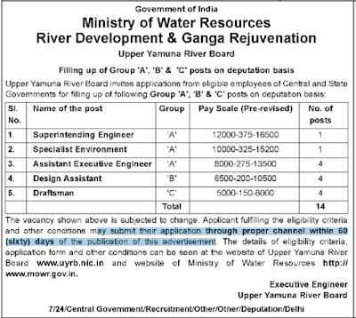 Upper Yamuna River Board Recruitment 2017 uyrb.nic.in Application Form