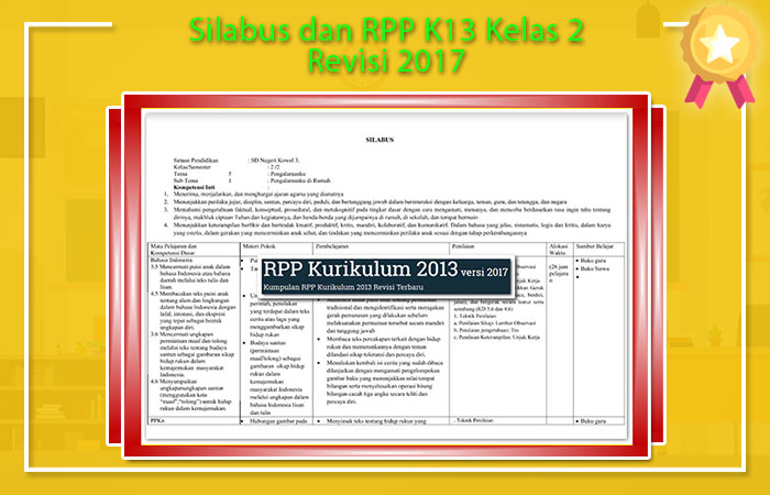 Silabus K13 Kelas 2 Revisi 2017