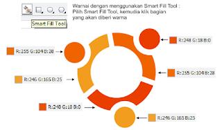 proses pewarnaan logo ubuntu, cara membuat logo ubuntu dan tahap mewarnai, tutorial mudah membuat logo ubuntu