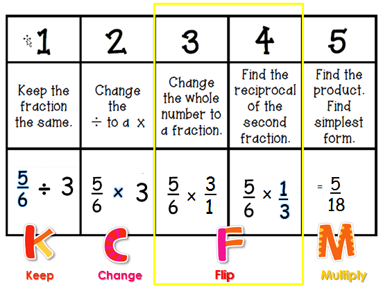 how to divide numbers stay change flip