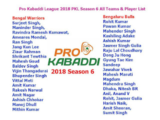 Pro Kabaddi League 2018 PKL Season 6 All Teams & Player List  Pro Kabaddi League 2018 PKL Season 6  Full Player list of All Teams   Teams: Bengal Warriors, Bengaluru Bulls, Dabang Delhi KC, Gujarat Fortunegiants, Haryana Steelers, Jaipur Pink Panthers, Patna Pirates, Puneri Paltan, Tamil Thalaivas, Telugu Titans, U Mumba, UP Yoddha,   Bengal Warriors Surjeet Singh,  Maninder Singh,  Ravindra Ramesh Kumawat,  Ameares Mondal, Ran Singh  Jang Kun Lee  Ziaur Rahman  Shrikant Tewthia  Mahesh Goud  Baldev Singh  Vijin Thangadurai  Bhupender Singh  Vittal Meti  Amit Kumar  Rakesh Narwal  Amit Nagar  Ashish Chhokar  Manoj Dhull  Mithin Kumar  Bengaluru Bulls Rohit Kumar Pawan Kumar  Mahender Singh  Kashiling Adake  Ashish Kumar Jasmer Singh Gulia  Raju Lal Choudhary  Dong Ju Hong  Gyung Tae Kim Sandeep  Jawahar Vivek  Mahesh Maruti Magdum  Mahendra Singh Dhaka  Nitesh BR  Anil  Anand V  Rohit  Jasmer Gulia  Harish Naik,  Amit Sheoran,  Sumit Singh   Dabang Delhi KC Meraj Sheykh,  Tushar Balaram Bhoir,  Tapas Pal,  Vishal Chandran Ranjit  Vishal Mane  Viraj Landge  Pawan Kumar  Ravinder Pahal  Rajesh Narwal  Shabeer Bappu  Siddharth Dahiya  Khomsan Thongkham  Anil Kumar  Kamal Kishor Jat  Yogesh Hooda  Joginder Narwal Satpal Narwal Naveen Kumar  Gujarat Fortunegiants Sachin,  Sunil Kumar,  Mahendra Rajput K Prapanjan  Parvesh Bhainswal  Ruturaj Koravi  Ajay Kumar  Sachin Vittala  Dong Geon Lee  Hadi Oshtorak  Shubham Palkar  Amit Sharma  Dharmender  Yashwant Bishnoi  Lalit Chaudhary,  Vikram Kandola,  Anil  Haryana Steelers Kuldeep Singh,  Mayur Shivtarkar,  Neeraj Kumar,  Vikas Monu Goyat  Surender Nada  Vikash Khandola  Wazir Singh  Sachin Shingade  Md. Zakir Hossain  Patrick Nzau Muvai  Prateek  Amit Singh  Bhuvneshwar Gaur  Anand Tomar  Arun Kumar  Jaipur Pink Panthers Ajit Singh,  Nitin Rawal, Santhapanaselvam Deepak Niwas Hooda  Sandeep Dhull  Mohit Chhillar  Anup Kumar  K Selvamani  Bajirao Hodage  Chang Ko  David Mosambayi  Gangadhari Mallesh  Sunil Siddhgavali  Anand Patil  Shiva Ramakrishna  Brijendra Singh Chaudhary  Lokesh Kaushik  Patna Pirates Pardeep Narwal,  Jaideep,  Jawahar Dagar,  Manish Kumar Deepak Narwal  Vikas Kale  Kuldeep Singh  Manjeet  Tushar Patil  Surender Singh  Taedeok Eom  Hyunil Park  Jae Min Lee  Vikas Jaglan Vijay Kumar  Ravinder Kumar  Parveen Birwal,  Arvind Kumar,  Vijay  Puneri Paltan Sandeep Narwal,  Rajesh Mondal,  More GB,  Girish Maruti Ernak,  Vikash Khatri,  Rinku Narwal,  Monu Nitin Tomar  Vinod Kumar  Sanjay Shrestha  Parvesh  Akshay Jadhav  Bajrang  Takamitsu Kono Amit Kumar  Tamil Thalaivas Ajay Thakur,  Amit Hooda,  C. Arun,  D Pradap Sukesh Hegde  Darshan J  Manjeet Chillar  Jasvir Singh  K Jayasselan  Atul MS  Chan Sik Park  Anil Sharma  Abhinandan Chandel  D Gopu  Vimal Raj  Jae Min Lee Rajnish  Telugu Titans Nilesh Salunke,  Mohsen Maghsoudloujafari,  Vishal Bhardwaj,  Rakshith,  Sombir Rahul Chaudhari  Abozar Mohajermighani  Farhad Rahimi Milaghardan  Rakesh Singh Kumar  Manoj Kumar  Sanket Chavan  Mahender Reddy  Kamal Singh,  Ankit Beniwal,  Anand  U Mumba Fazel Atrachali  Dharmarajan Cheralathan  Abhishek Singh  Siddharth Desai  Vinod Kumar  Abofazl Maghsodloumahali  R. Sriram  Rohit Baliyan  Hadi Tajik  Adinath Gavali  E Subash,  Surinder Singh,  Shiv Om Gaurav Kumar,  Mohit Balyan,  Anil  UP Yoddha Pankaj,  Nitesh Kumar Azad Singh,  Arkam Shaikh Rishank Devadiga  Prashanth Kumar Rai  Jeeva Kumar  Shrikant Jadhav  Sachin Kumar  Darshan Kadian  Seaong Ryeol Kim  Suleiman Kabir  Narender  Rohit Kumar Choudhary  Amit  Bhanu Pratap Tomar   Please like, share & subscribe   Pro Kabaddi League 2018 PKL Season 6 All Teams & Player List, PKL Season 6 All Teams Squad,Pro Kabaddi League 2018 PKL 6 Teams & All Player List,all team players,Pro Kabaddi League 2018 team schedule,Pro Kabaddi League 6 2018,Pro Kabaddi League 2018 schedule,Pro Kabaddi League 6 2018 fixture & time table,match detail,player list,all indian palyer,all foreign player,local time,venue,place,all team squad player list,Pro Kabaddi League 2018 season 6,highest paid player,sold player,unslod player,pkl 6 player auction   #ProKabaddiLeague2018  #PKLSeason 6