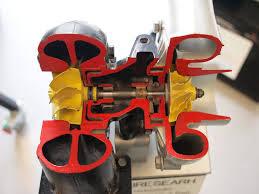 dilarang mematikan mesin mobil diesel turbo Inilah Alasan Jangan Matikan Mesin Turbo Secara Mendadak