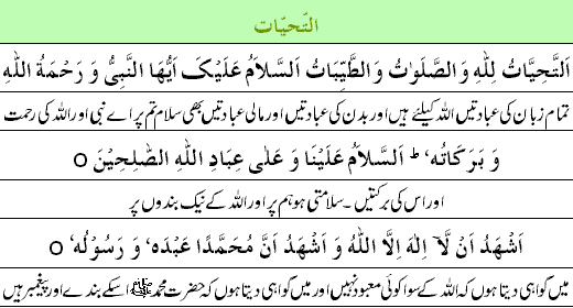 Re meaning in urdu