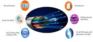 lắp đặt internet cáp quang viettel