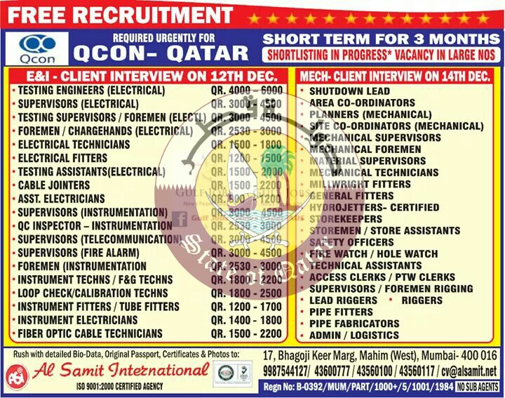 Qatar, Soudi Arabia, Dubai | Urgent Recruitment-December
