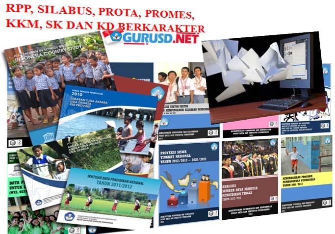 Rpp Silabus Prota Promes Kkm Ktsp Berkarakter Lengkap Untuk Sekolah Dasar Guru Era Baru