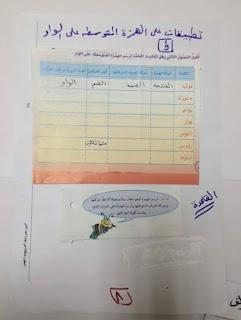 ملفات هامة فى اتقان همزات الكلمات و قواعد وضعها و إغفالها المنهاج المصري 1936423_196037917409