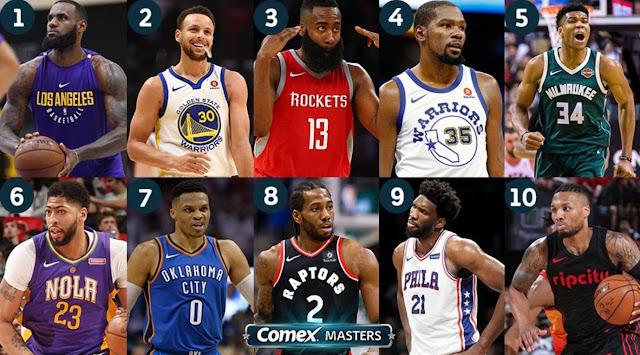Ranking ESPN: Posiciones del 20 al 1