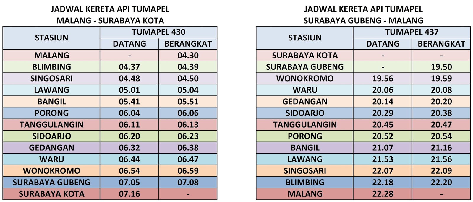 Jadwal Kereta Api Tumapel Malang Surabaya Pp