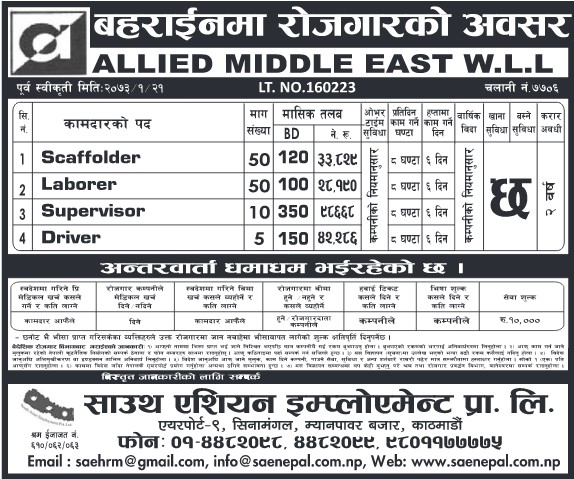 Jobs For Nepali In Bahrain,Salary -Rs.98,668/