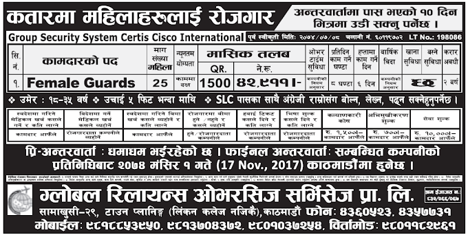 Jobs in Qatar for Nepali, Salary Rs 42,911