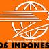 Contoh Soal Psikotes PT Pos Indonesia (POSINDO) Dan Penyelesaian Plus Tes Wawancara Kerja