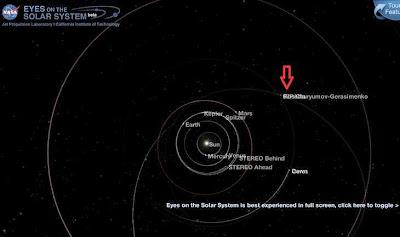 Aquí se encuentra la sonda Rosetta