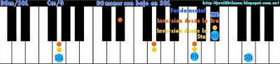 acordes piano menores con bajo en quinta 5