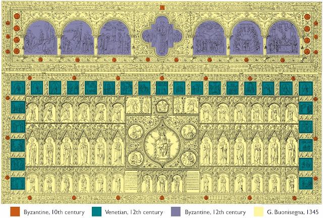 Σχέδιο της Pala d' Oro που δείχνει τα διάφορα χρονικά στάδια κατασκευής της