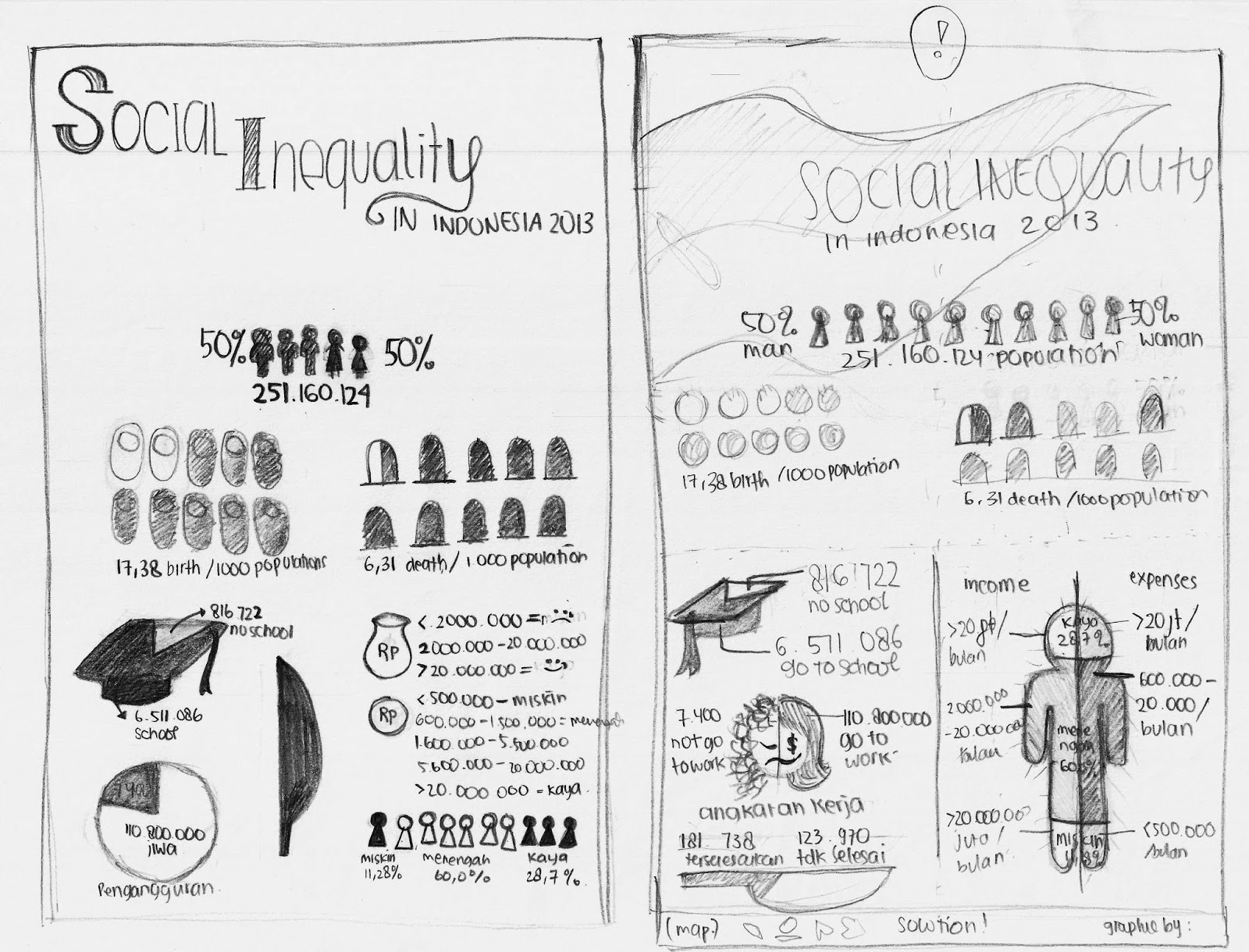Hey, I'm Jesslyn.: Social Inequality in Indonesia 2013