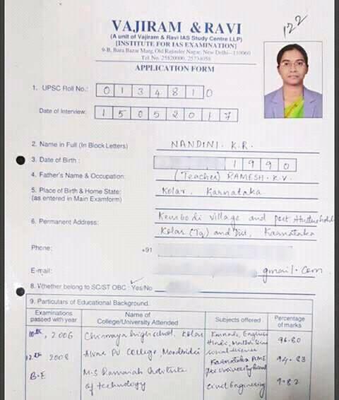 Profile of Nandini KR - xaam in