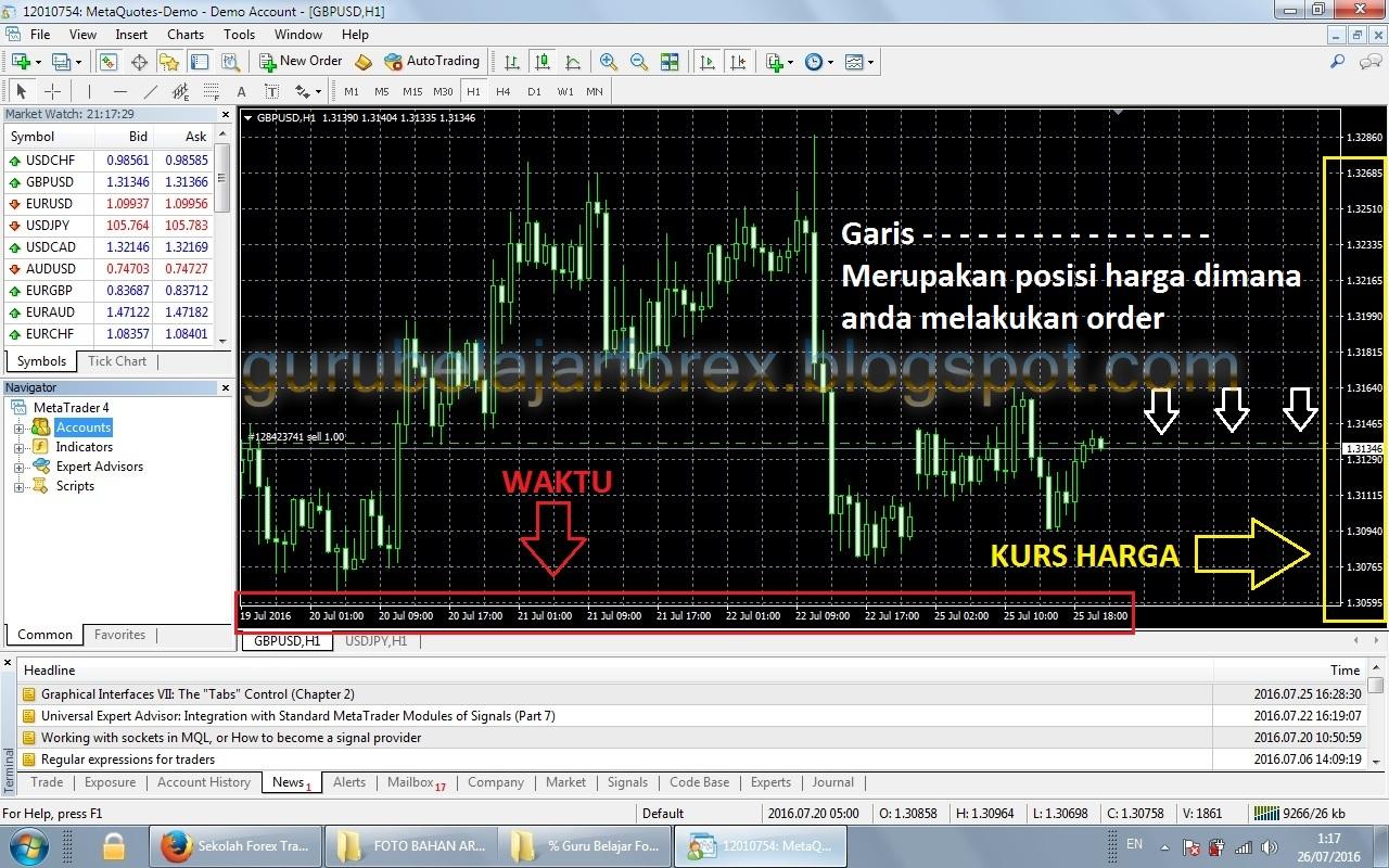 Digital options trading strategies guidelines