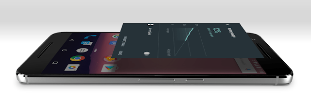 """Here are some """"HOT"""" Android 7.0 Nougat Features"""