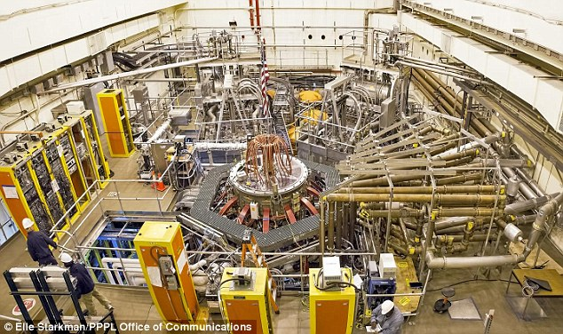 Iter thermonuclear chamber reactor