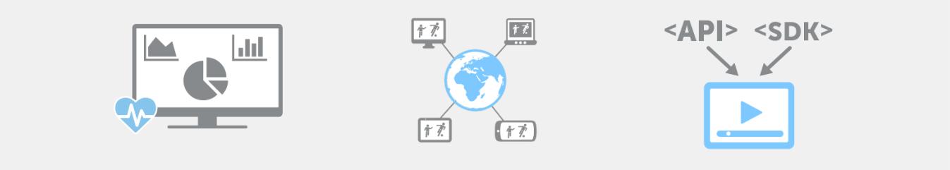 Streamcast Blog | Digital video, video streaming e acquisizione