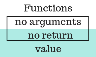 Functions with no arguments and no return value