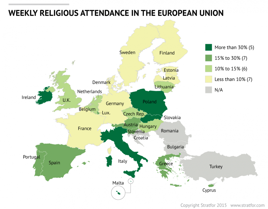 Weekly religious attendance in the European Union