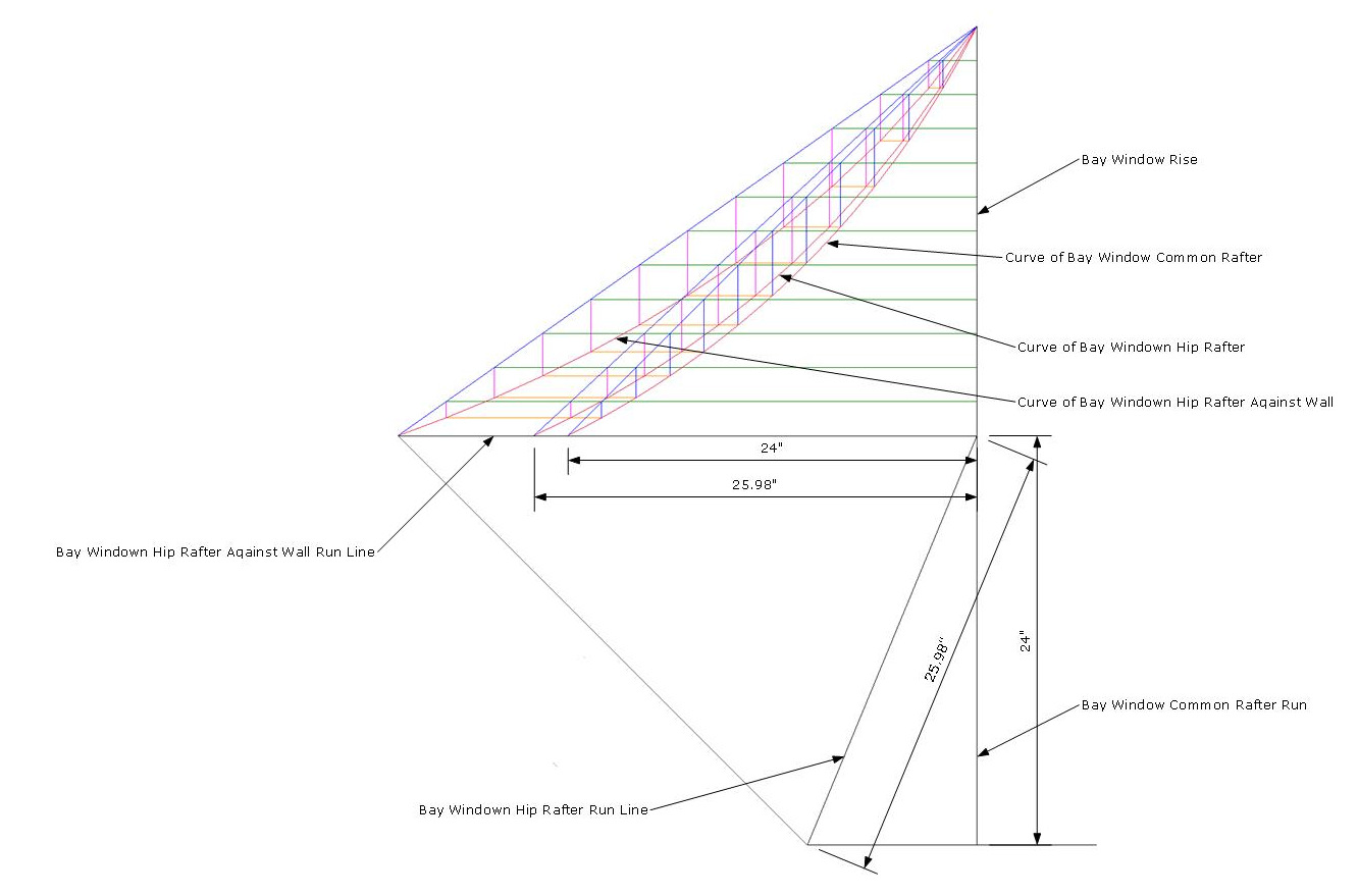 Roof Framing Geometry Curved Hip Rafters