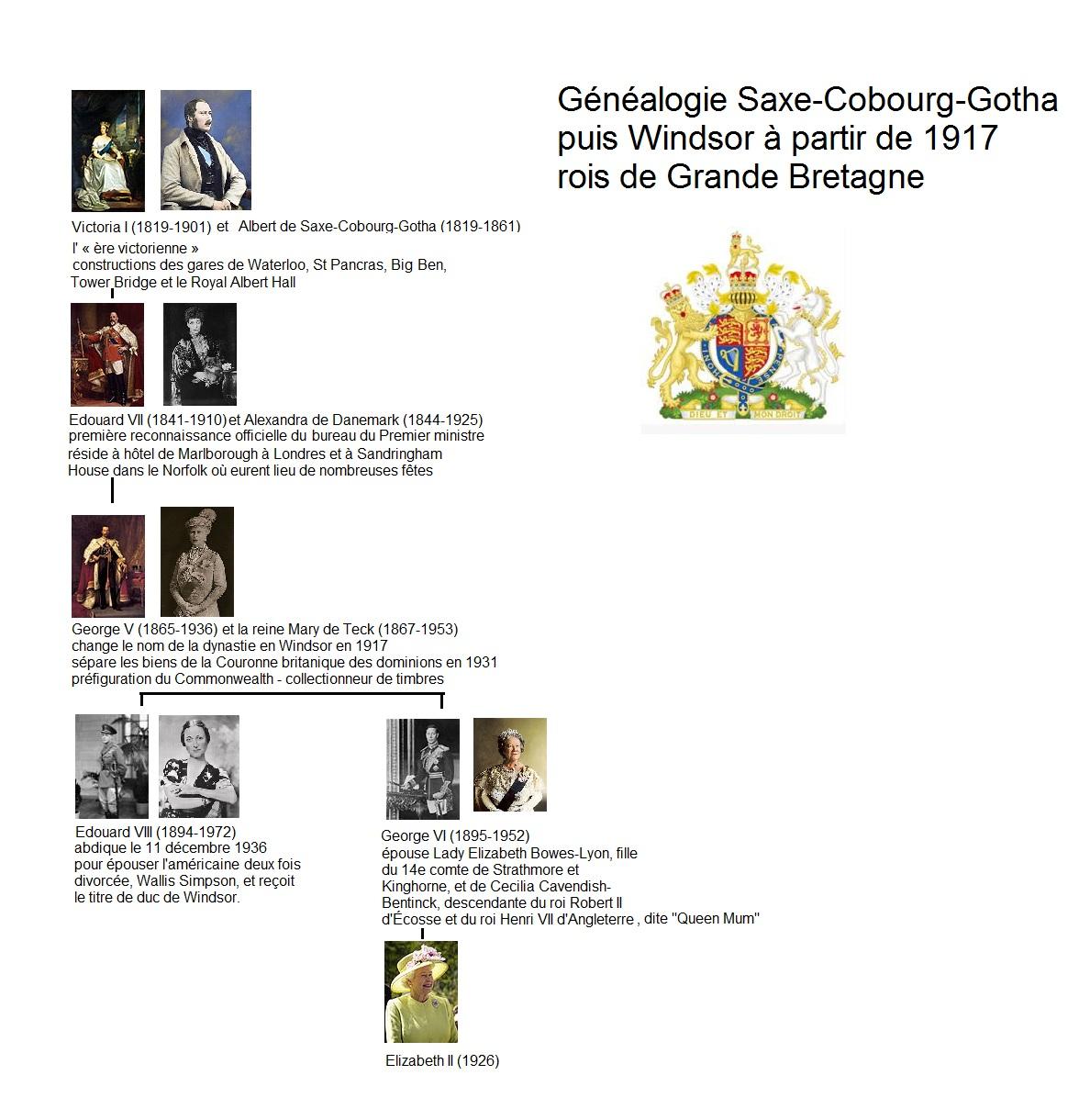 Hortibus Genealogie Windsor Descendance De La Reine Victoria De