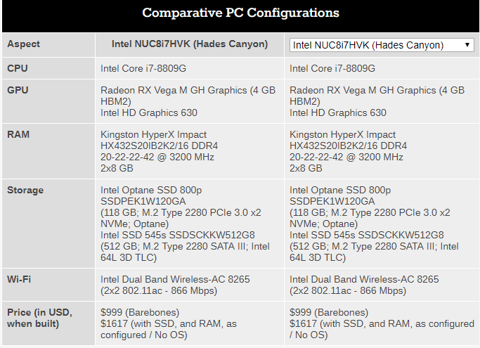 Review Intel NUC8i7HVK (Hades Canyon) Kaby Lake-G Benchmarked