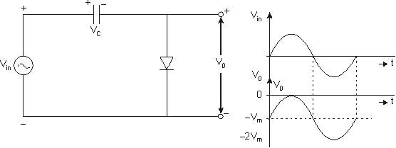 vedupro  clamper  clamper circuit  diode clamper circuit  clamper electronics  clamper circuit