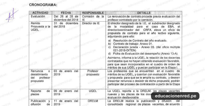 CRONOGRAMA: Contrato Docente 2019 en la DRE Lima Metropolitana - DRELM - www.drelm.gob.pe