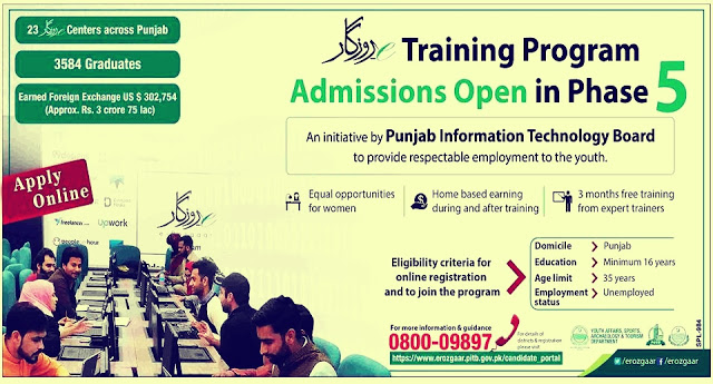 E-Rozgaar Training Program 201 9 Youth can Earn Rs 80,000 per month through e-Rozgar Training Program 2019 e rozgar 2019 e.rozgar scheme 2019 e rozgar login e rozgar jobs e rozgar registration 2019 e rozgar scheme registration e-rozgaar training program 2019 e rozgar 2019 last date