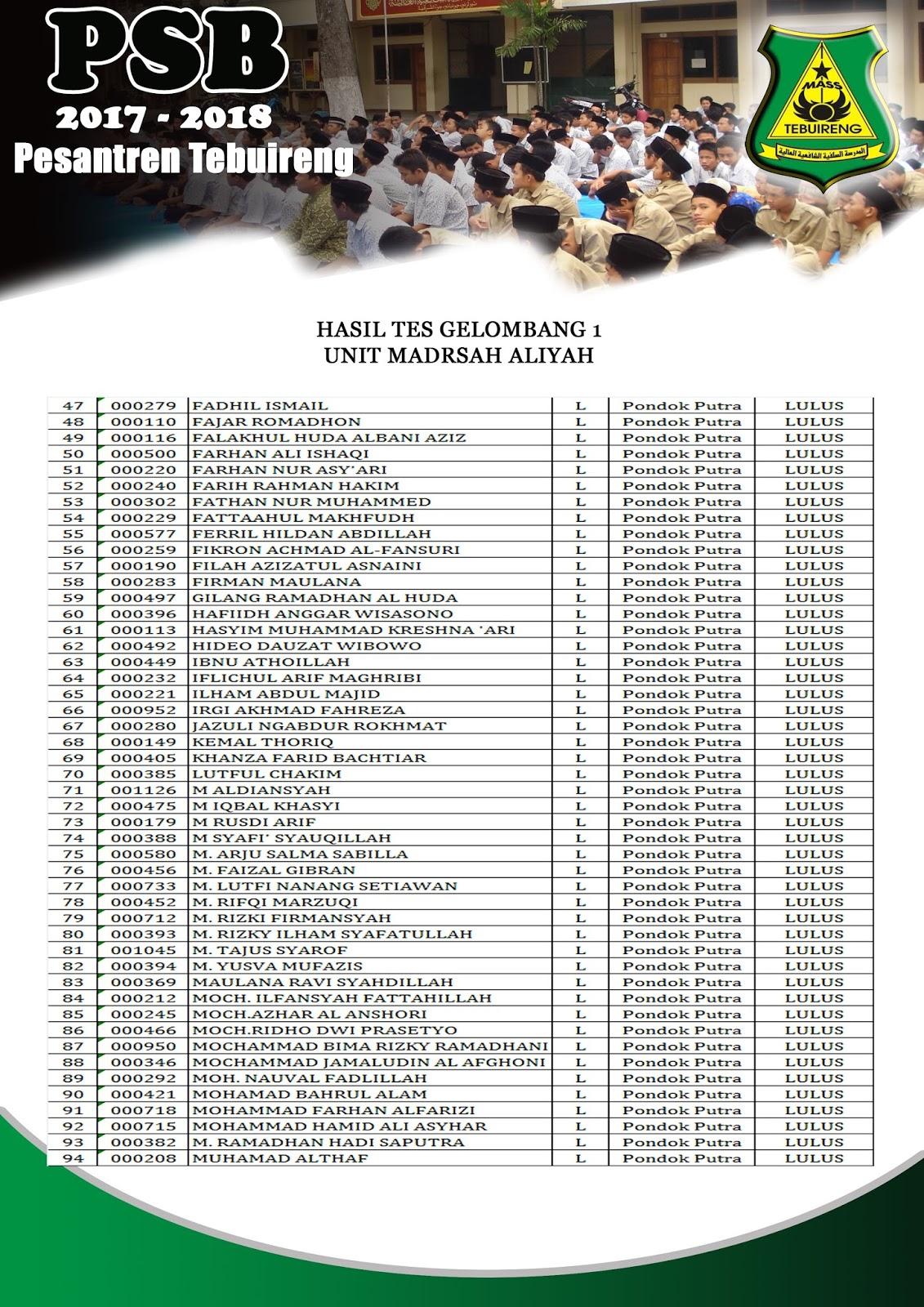 Madrasah Aliyah Putra 2