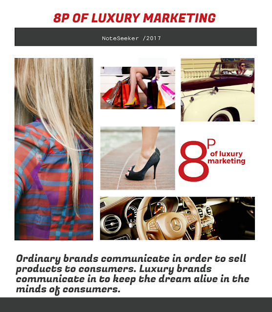 The 8 P's of luxury brand marketing can provide a holistic framework to luxury marketers.the 8 P's may not be a universal methodology, but they present a strong analytical toolbox to audit and leverage the brand potential