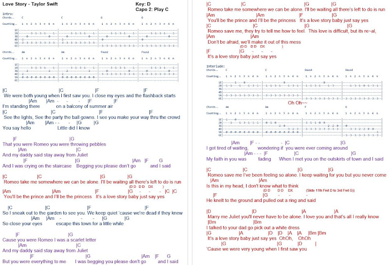 Say You Love Me Guitar Chords Images - guitar chords finger placement