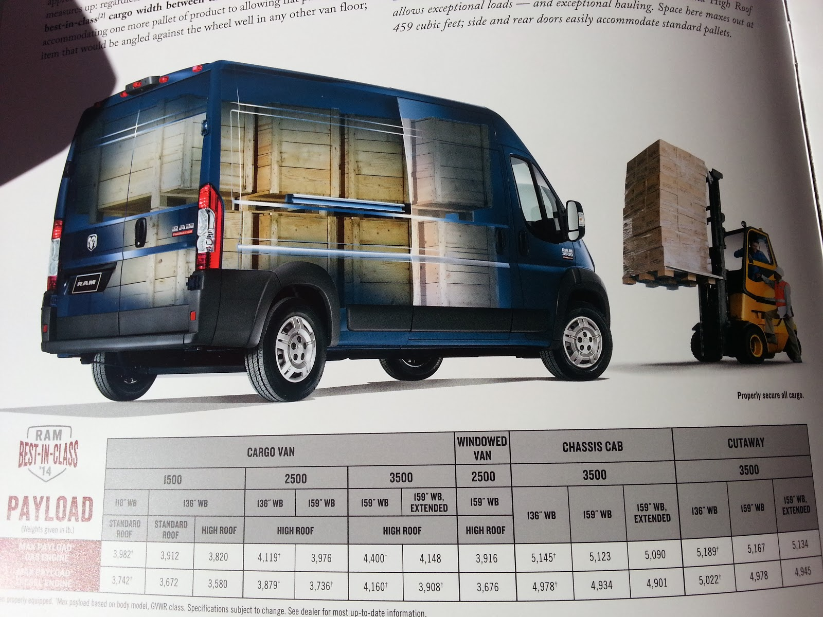 Jeep Dealership Dfw >> What is max payload weight New Ram ProMaster Cargo Van 1500, 2500 and 3500 with gas or diesel ...