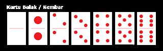Kartu Balak Domino QQ-Sahabatqq.com Agen Domino QQ Agen Domino 99 dan Poker Online Aman dan Terpercaya