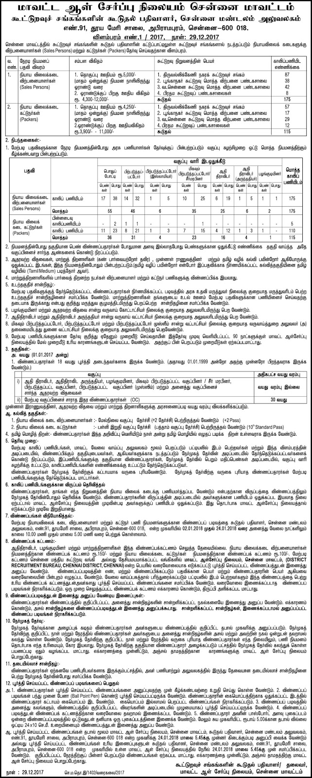 Chennai Ration Shop Sales Persons, Packers Notification 30.12.2017 (290 Vacancy)