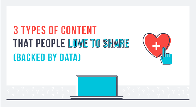 3-types-of-content-that-people-love-to-share-backed-by-data