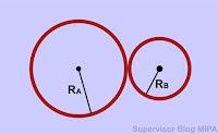 contoh soal dan pembahasan Hubungan Roda-Roda yang saling bersinggungan