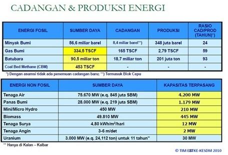 Welcome And Enjoy Pemamfaatan Energi Air Sebagai Sumber Energi