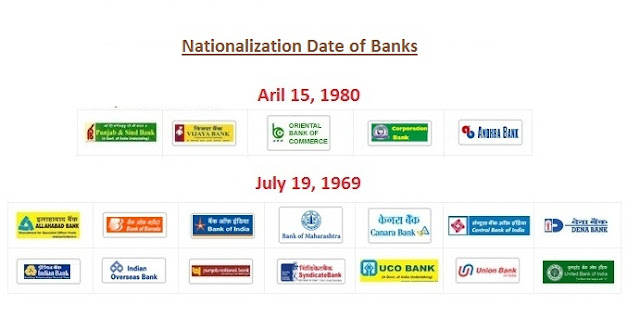 GK Tricks To Remember the Nationalization Date of All Public Sector Banks